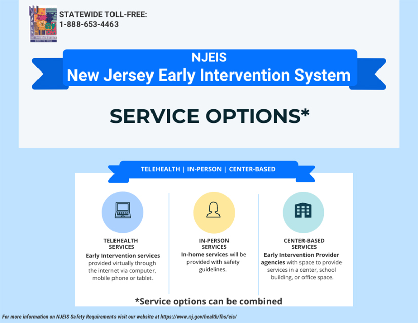 NJ Early Intervention Service Options September 2020